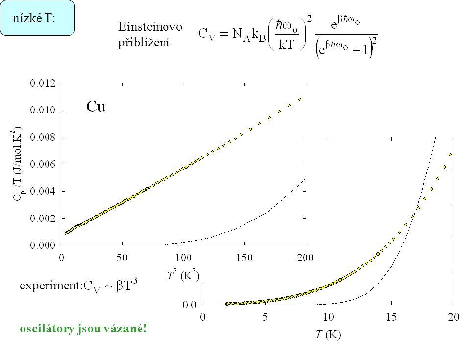 kvantování: každý kmit (LHO) se kvantuje samostatně kvantum energie kmitů mřížky: FONON kvantové číslo; mód obsazen n fonony na 1 atom: na 1 mol: (Dulong - Petit) stav PL....