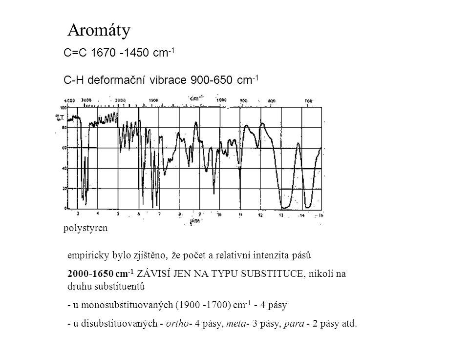 Aromáty C=C 1670 -1450 cm -1 C-H deformační vibrace 900-650 cm -1 polystyren empiricky bylo zjištěno, že počet a relativní intenzita pásů 2000-1650 cm
