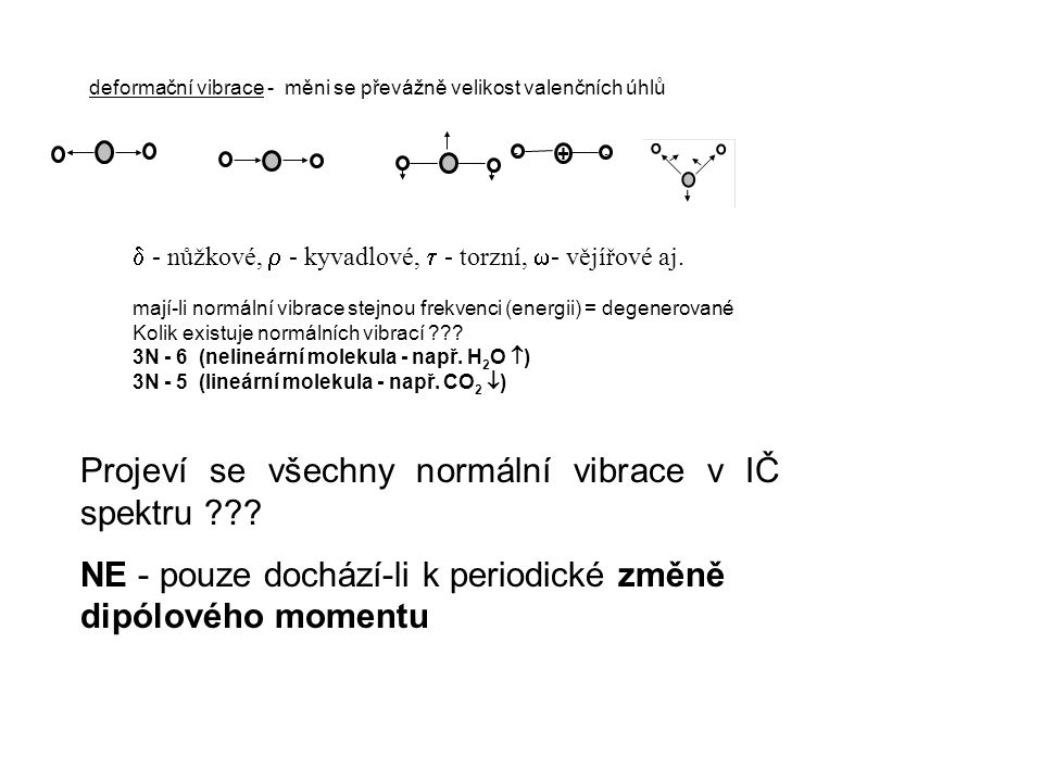 - - + deformační vibrace - měni se převážně velikost valenčních úhlů  - nůžkové,  - kyvadlové,  - torzní,  - vějířové aj. mají-li normální vibrac