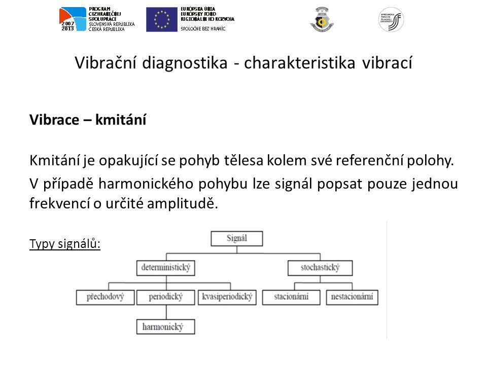 Vibrační diagnostika - charakteristika vibrací Vibrace – kmitání Kmitání je opakující se pohyb tělesa kolem své referenční polohy. V případě harmonick