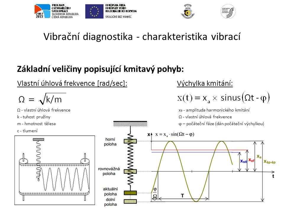 Vibrační diagnostika - charakteristika vibrací Základní veličiny popisující kmitavý pohyb: Vlastní úhlová frekvence [rad/sec]: Výchylka kmitání: Ω - v