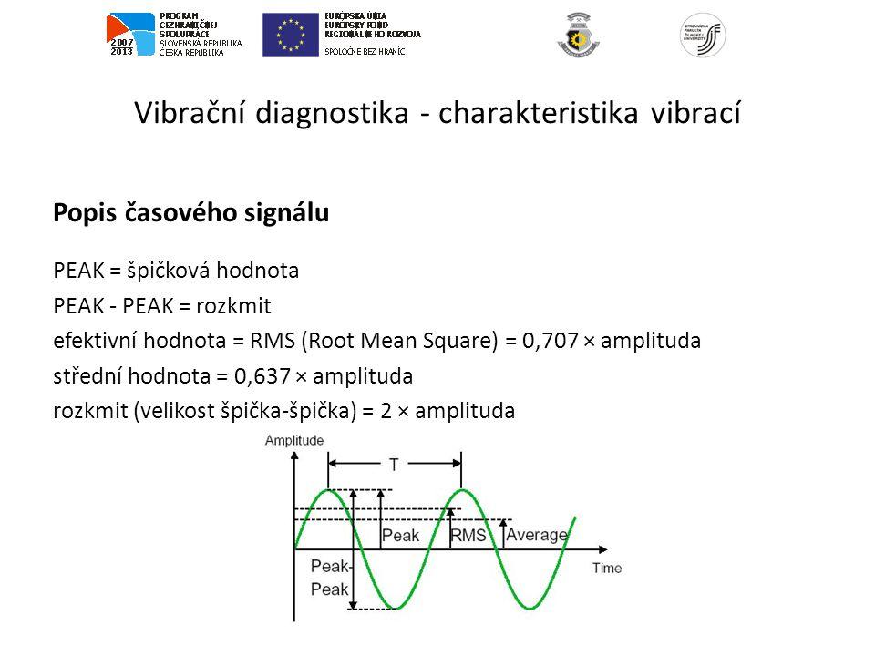 Vibrační diagnostika - charakteristika vibrací Popis časového signálu PEAK = špičková hodnota PEAK - PEAK = rozkmit efektivní hodnota = RMS (Root Mean Square) = 0,707 × amplituda střední hodnota = 0,637 × amplituda rozkmit (velikost špička-špička) = 2 × amplituda
