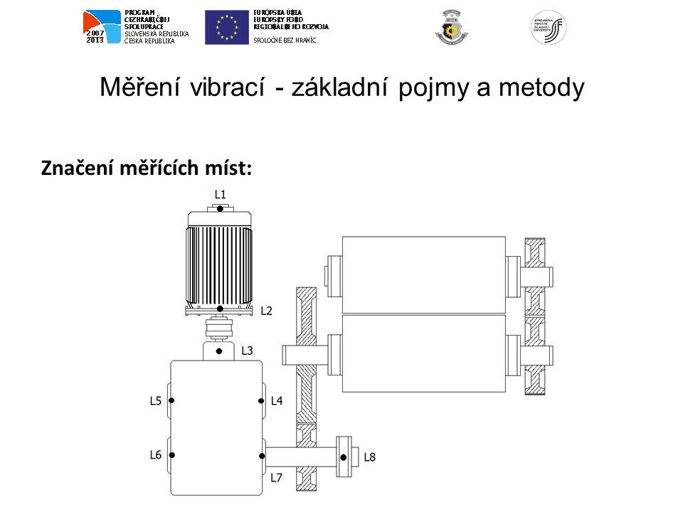Měření vibrací - základní pojmy a metody Značení měřících míst: