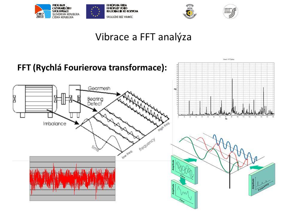 Vibrace a FFT analýza FFT (Rychlá Fourierova transformace):