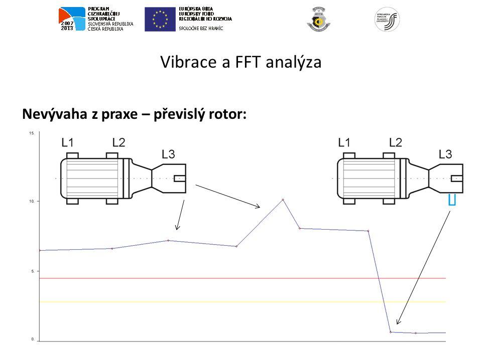 Vibrace a FFT analýza Nevývaha z praxe – převislý rotor: