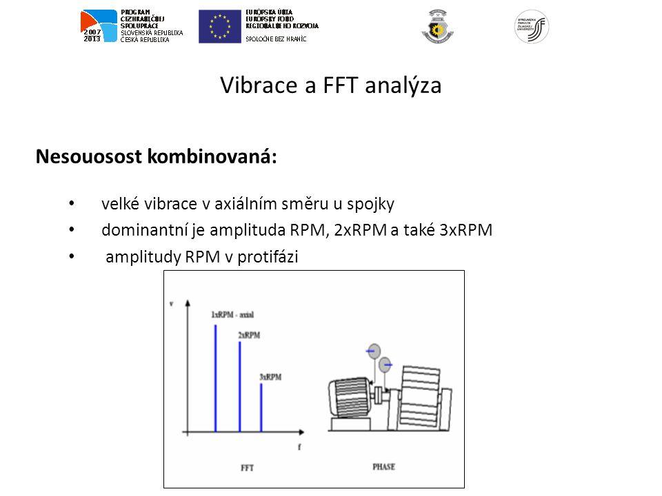 Vibrace a FFT analýza Nesouosost kombinovaná: velké vibrace v axiálním směru u spojky dominantní je amplituda RPM, 2xRPM a také 3xRPM amplitudy RPM v protifázi