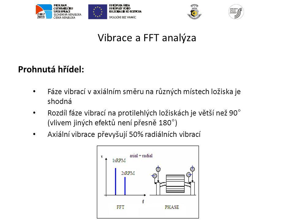 Vibrace a FFT analýza Prohnutá hřídel: Fáze vibrací v axiálním směru na různých místech ložiska je shodná Rozdíl fáze vibrací na protilehlých ložiskách je větší než 90° (vlivem jiných efektů není přesně 180°) Axiální vibrace převyšují 50% radiálních vibrací