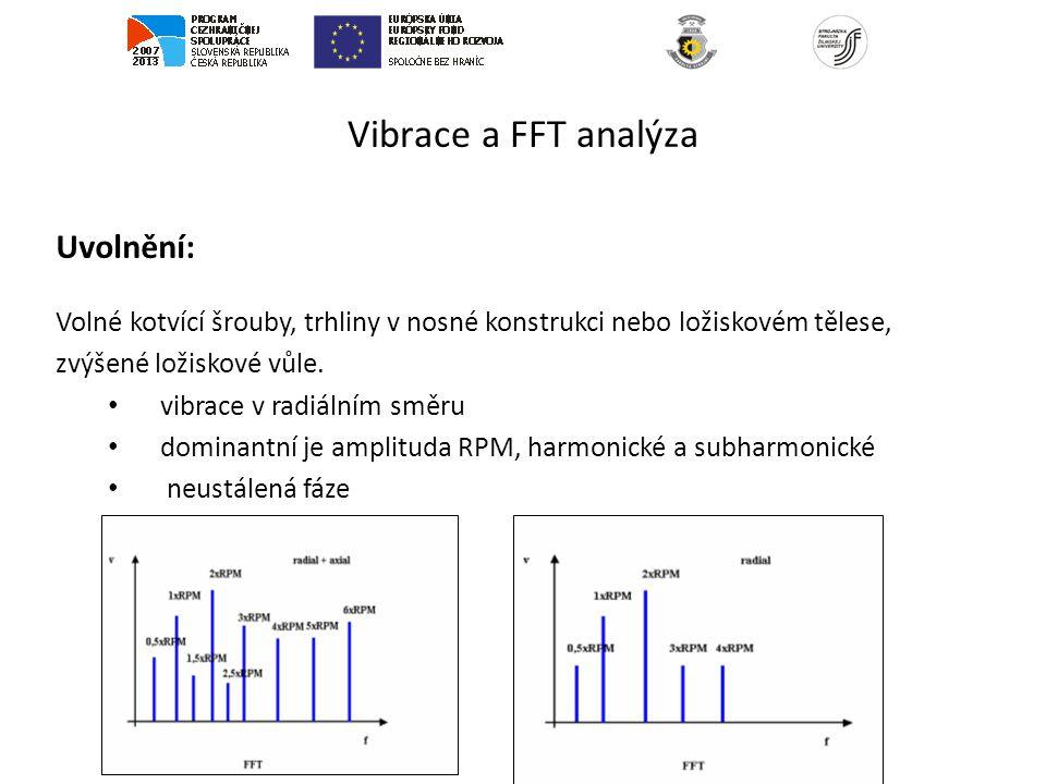 Vibrace a FFT analýza Uvolnění: Volné kotvící šrouby, trhliny v nosné konstrukci nebo ložiskovém tělese, zvýšené ložiskové vůle.