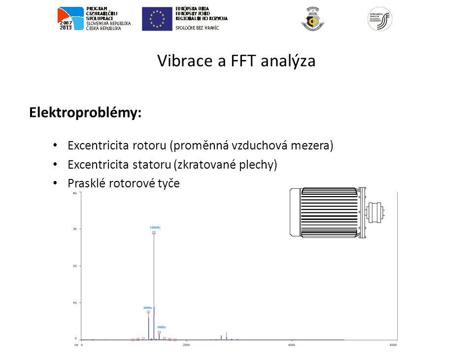 Vibrace a FFT analýza Elektroproblémy: Excentricita rotoru (proměnná vzduchová mezera) Excentricita statoru (zkratované plechy) Prasklé rotorové tyče