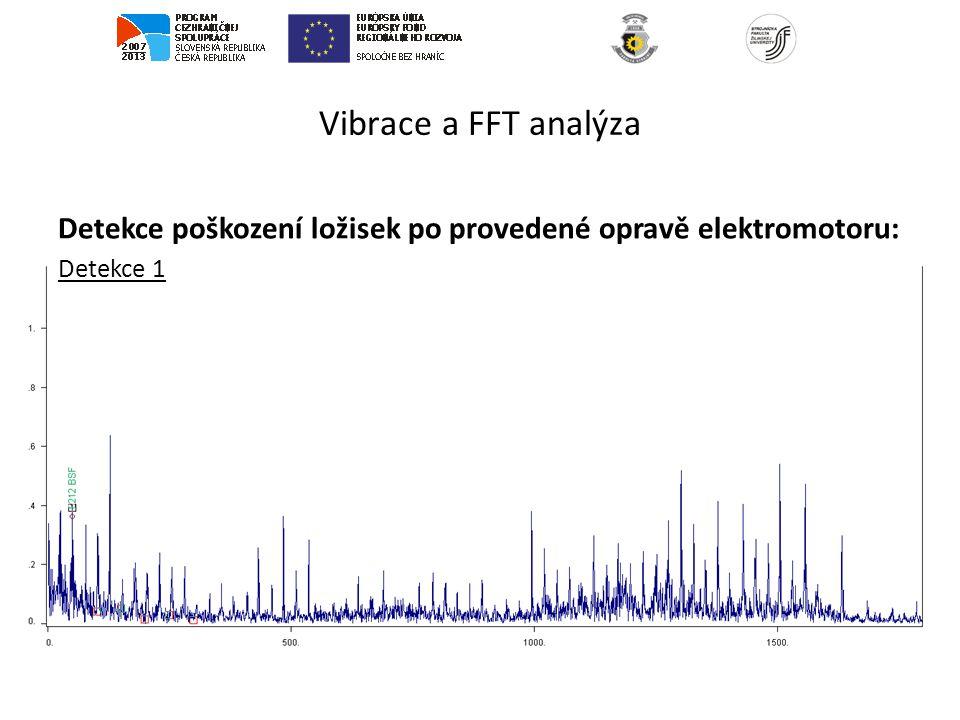 Vibrace a FFT analýza Detekce poškození ložisek po provedené opravě elektromotoru: Detekce 1