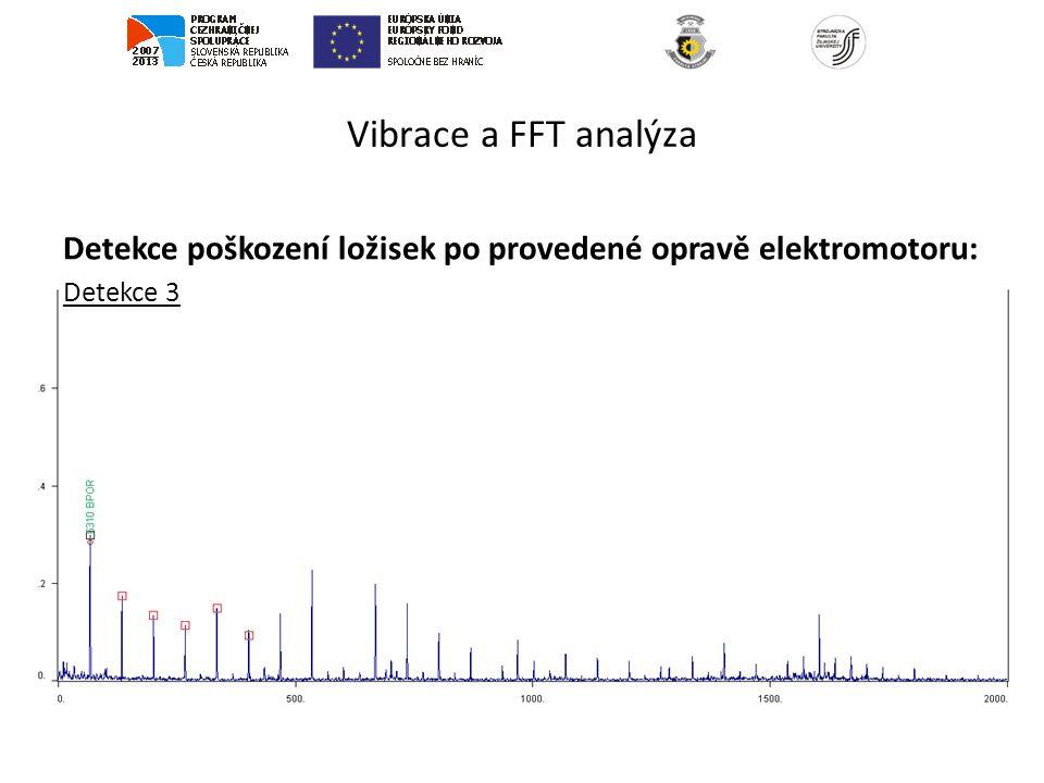 Vibrace a FFT analýza Detekce poškození ložisek po provedené opravě elektromotoru: Detekce 3