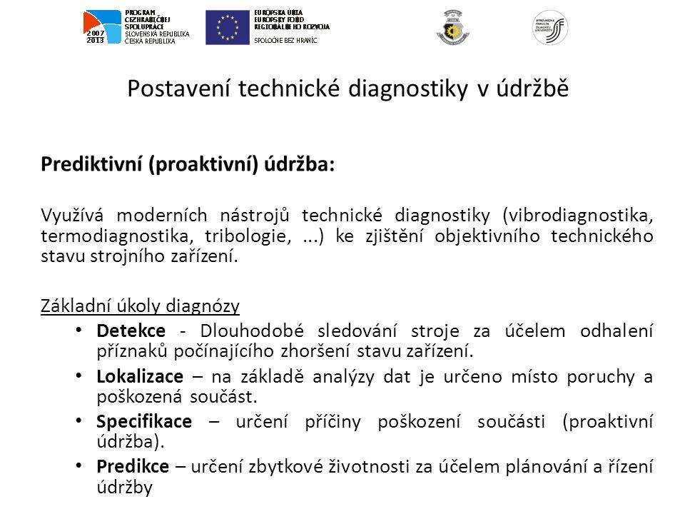 Postavení technické diagnostiky v údržbě Prediktivní (proaktivní) údržba: Využívá moderních nástrojů technické diagnostiky (vibrodiagnostika, termodia