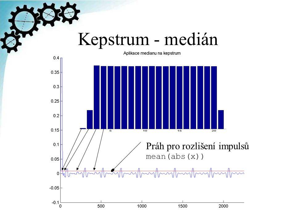 Kepstrum - medián Práh pro rozlišení impulsů mean(abs(x))