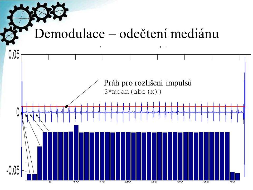 Demodulace – odečtení mediánu Práh pro rozlišení impulsů 3*mean(abs(x))