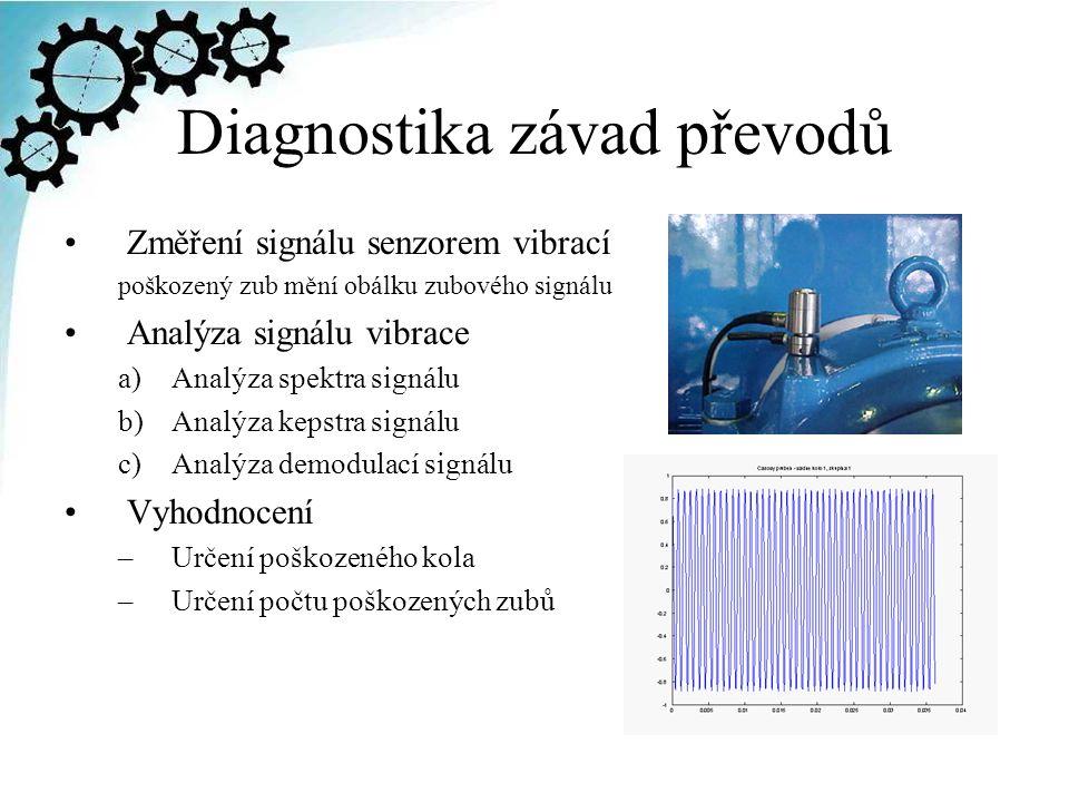 Diagnostika závad převodů Změření signálu senzorem vibrací poškozený zub mění obálku zubového signálu Analýza signálu vibrace a)Analýza spektra signál