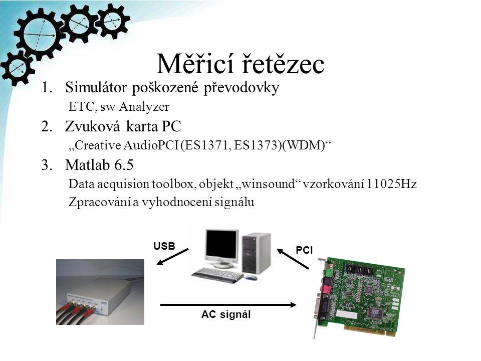 """Měřicí řetězec 1.Simulátor poškozené převodovky ETC, sw Analyzer 2.Zvuková karta PC """"Creative AudioPCI (ES1371, ES1373)(WDM) 3.Matlab 6.5 Data acquision toolbox, objekt """"winsound vzorkování 11025Hz Zpracování a vyhodnocení signálu USB PCI AC signál"""