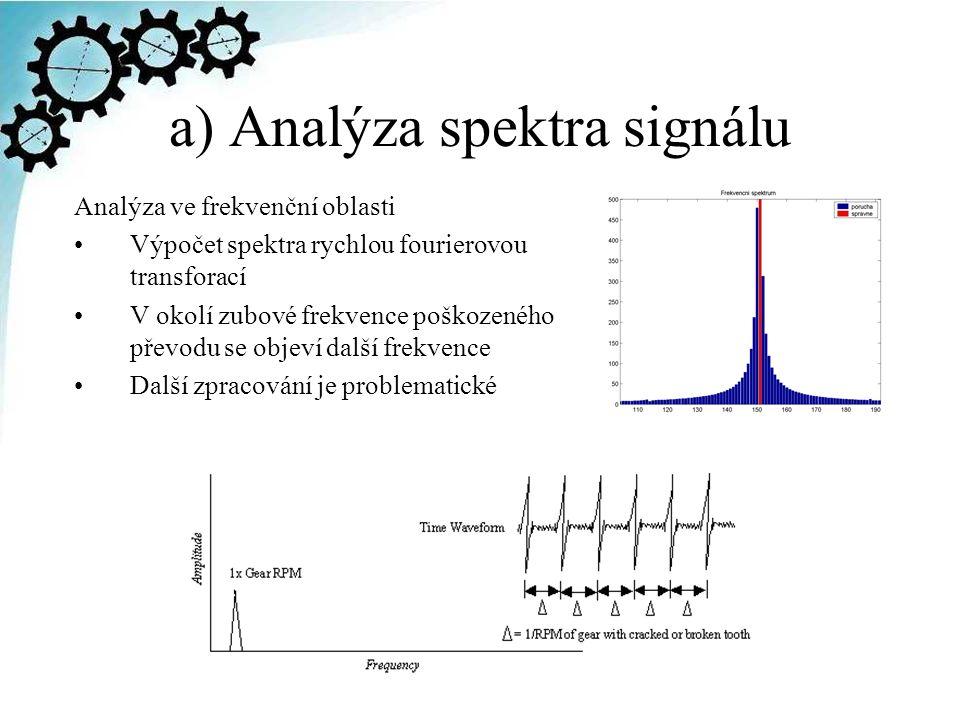 a) Analýza spektra signálu Analýza ve frekvenční oblasti Výpočet spektra rychlou fourierovou transforací V okolí zubové frekvence poškozeného převodu se objeví další frekvence Další zpracování je problematické