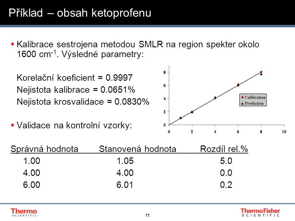 11 Příklad – obsah ketoprofenu  Kalibrace sestrojena metodou SMLR na region spekter okolo 1600 cm -1. Výsledné parametry: Korelační koeficient = 0.99