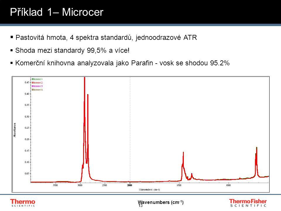 13 Příklad 1– Microcer Wavenumbers (cm -1 )  Pastovitá hmota, 4 spektra standardů, jednoodrazové ATR  Shoda mezi standardy 99,5% a více!  Komerční
