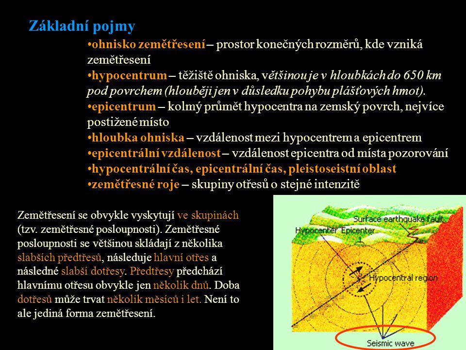ohnisko zemětřesení – prostor konečných rozměrů, kde vzniká zemětřesení hypocentrum – těžiště ohniska, většinou je v hloubkách do 650 km pod povrchem (hlouběji jen v důsledku pohybu plášťových hmot).