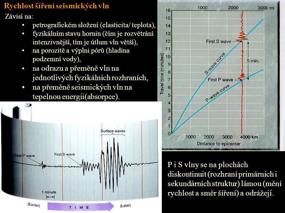 Rychlost šíření seismických vln Závisí na: petrografickém složení (elasticita/ teplota), fyzikálním stavu hornin (čím je rozvětrání intenzivnější, tím je útlum vln větší), na porozitě a výplni pórů (hladina podzemní vody), na odrazu a přeměně vln na jednotlivých fyzikálních rozhraních, na přeměně seismických vln na tepelnou energii(absorpce).