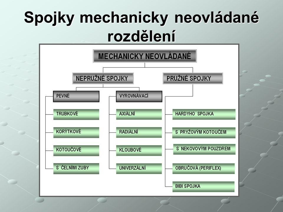 Spojky mechanicky neovládané rozdělení