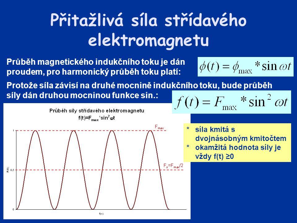 Přitažlivá síla střídavého elektromagnetu Průběh magnetického indukčního toku je dán proudem, pro harmonický průběh toku platí: Protože síla závisí na