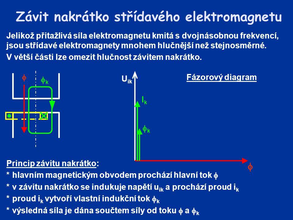 Závit nakrátko střídavého elektromagnetu Jelikož přitažlivá síla elektromagnetu kmitá s dvojnásobnou frekvencí, jsou střídavé elektromagnety mnohem hl