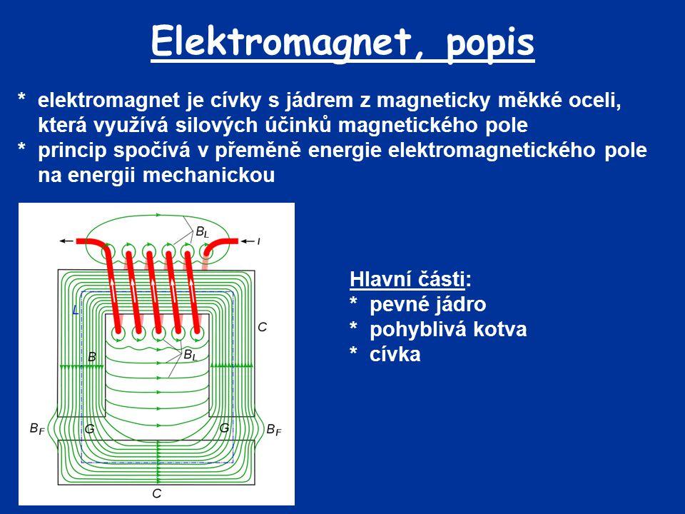 Elektromagnet, popis *elektromagnet je cívky s jádrem z magneticky měkké oceli, která využívá silových účinků magnetického pole *princip spočívá v pře