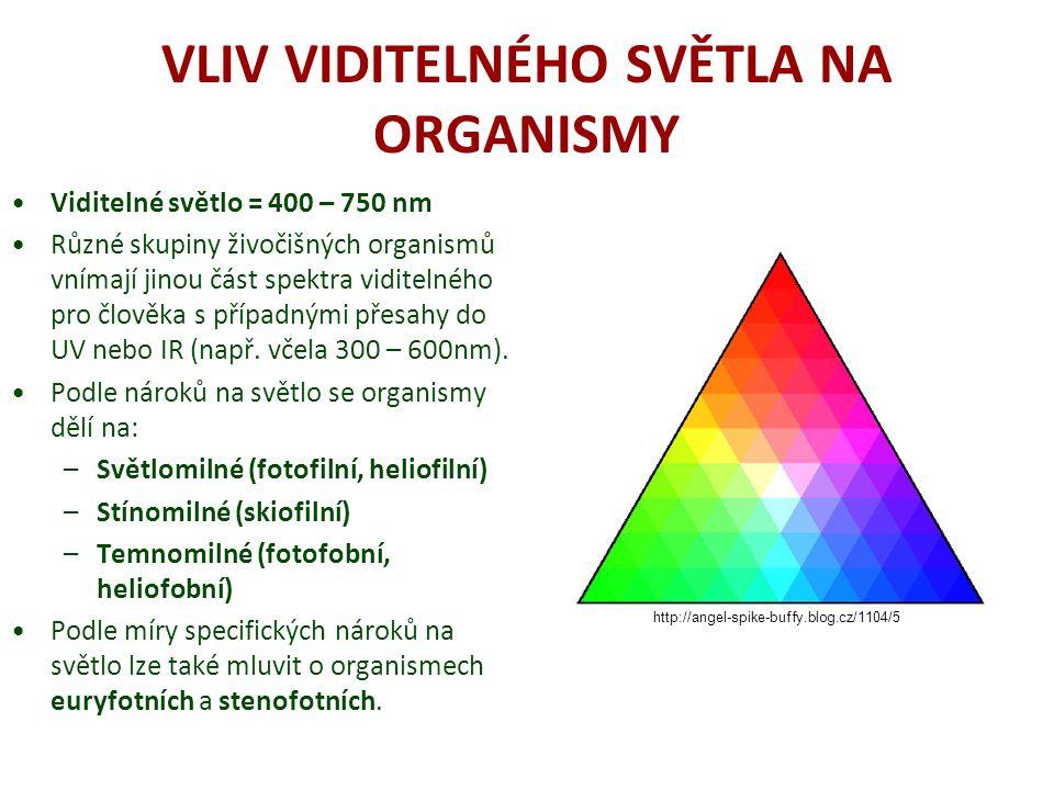 VLIV VIDITELNÉHO SVĚTLA NA ORGANISMY Viditelné světlo = 400 – 750 nm Různé skupiny živočišných organismů vnímají jinou část spektra viditelného pro čl