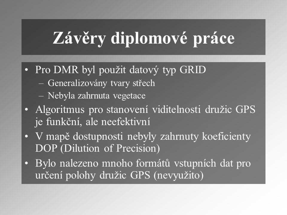 Závěry diplomové práce Pro DMR byl použit datový typ GRID –Generalizovány tvary střech –Nebyla zahrnuta vegetace Algoritmus pro stanovení viditelnosti družic GPS je funkční, ale neefektivní V mapě dostupnosti nebyly zahrnuty koeficienty DOP (Dilution of Precision) Bylo nalezeno mnoho formátů vstupních dat pro určení polohy družic GPS (nevyužito)