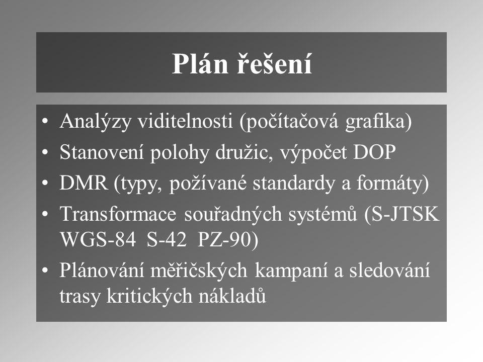 Plán řešení Analýzy viditelnosti (počítačová grafika) Stanovení polohy družic, výpočet DOP DMR (typy, požívané standardy a formáty) Transformace souřadných systémů (S-JTSK WGS-84 S-42 PZ-90) Plánování měřičských kampaní a sledování trasy kritických nákladů