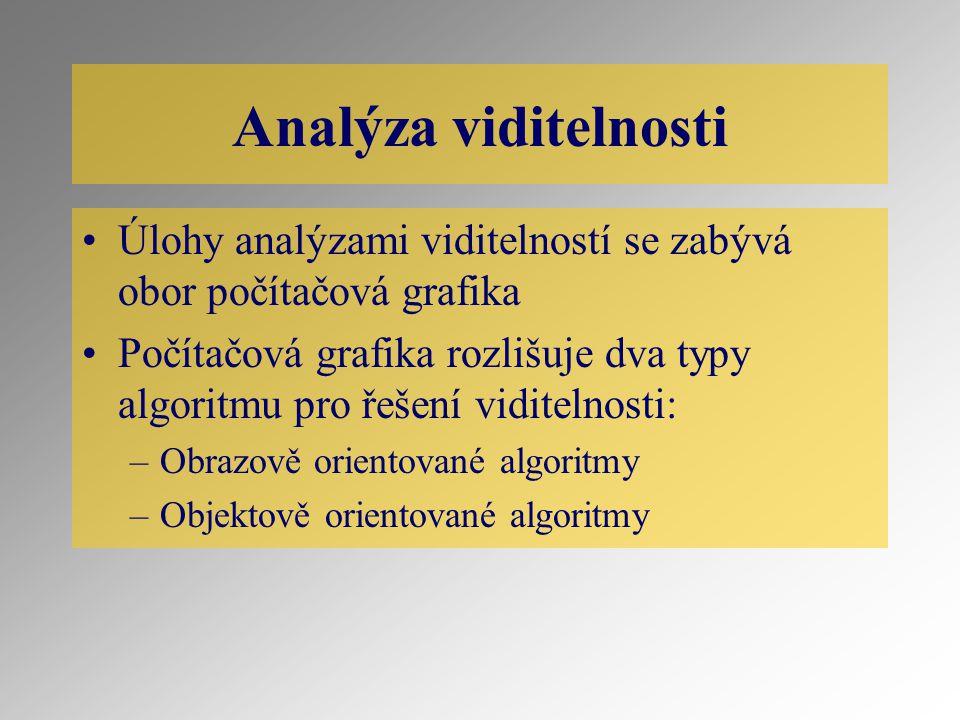 Analýza viditelnosti Úlohy analýzami viditelností se zabývá obor počítačová grafika Počítačová grafika rozlišuje dva typy algoritmu pro řešení viditelnosti: –Obrazově orientované algoritmy –Objektově orientované algoritmy