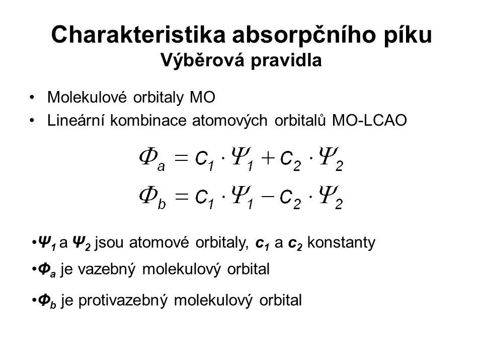 Charakteristika absorpčního píku Výběrová pravidla Molekulové orbitaly MO Lineární kombinace atomových orbitalů MO-LCAO Ψ 1 a Ψ 2 jsou atomové orbital