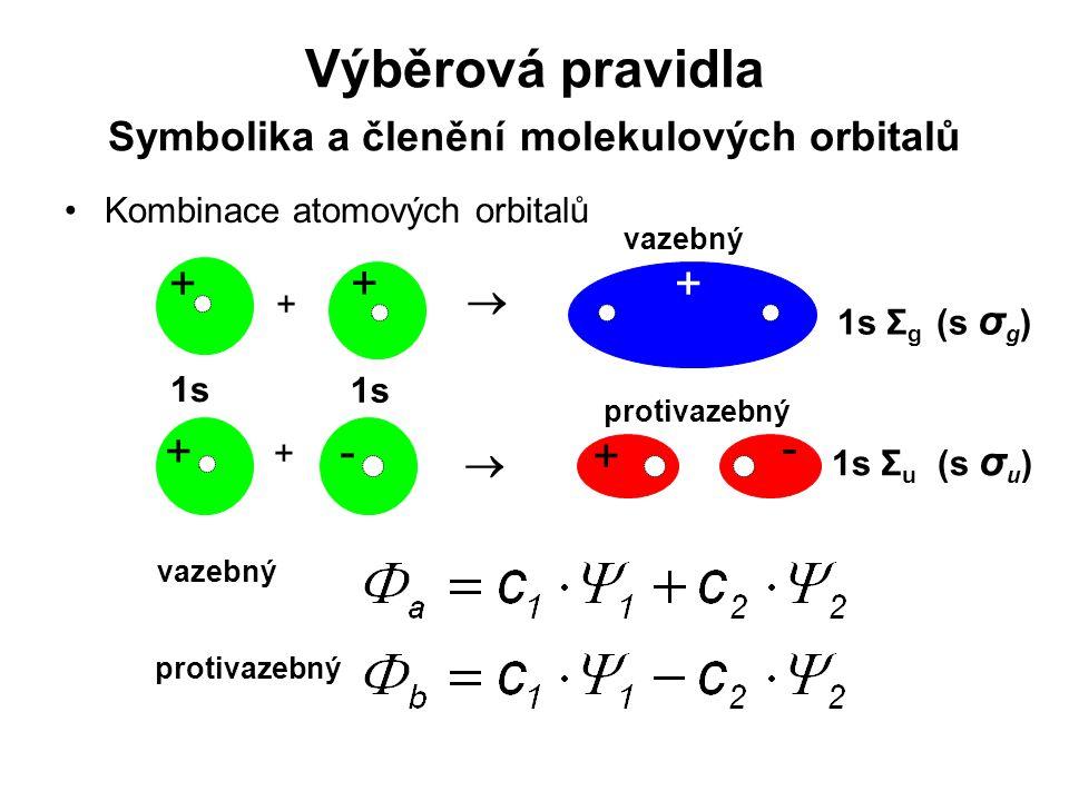 Výběrová pravidla Symbolika a členění molekulových orbitalů Kombinace atomových orbitalů vazebný protivazebný 1s protivazebný vazebný 1s Σ g (s σ g )
