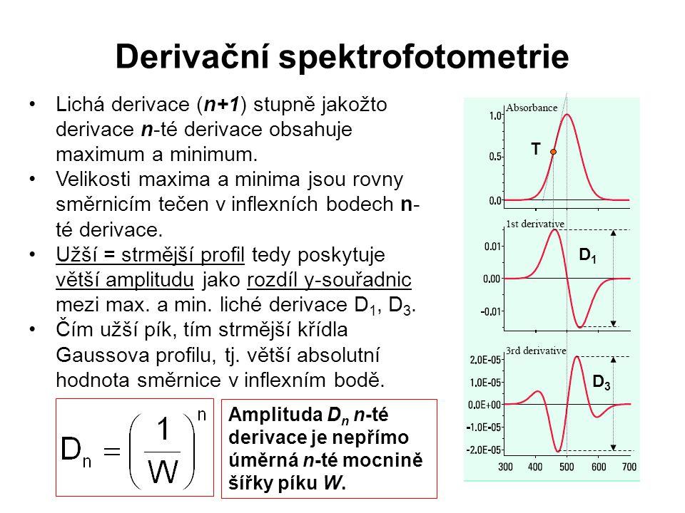 Derivační spektrofotometrie Lichá derivace (n+1) stupně jakožto derivace n-té derivace obsahuje maximum a minimum. Velikosti maxima a minima jsou rovn