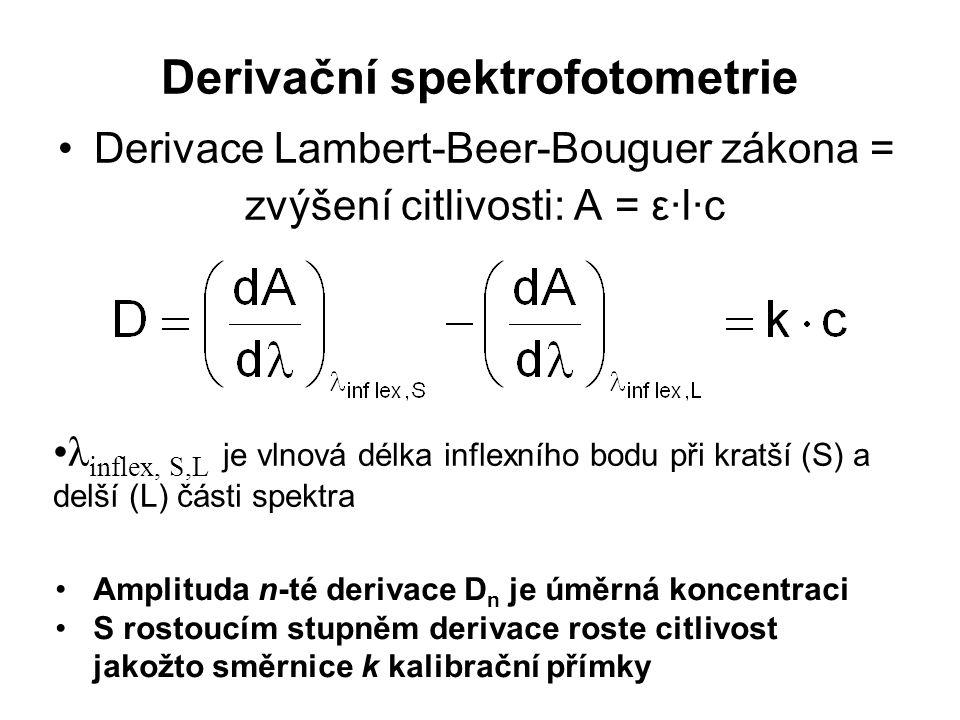 Derivační spektrofotometrie Derivace Lambert-Beer-Bouguer zákona = zvýšení citlivosti: A = ε·l·c Amplituda n-té derivace D n je úměrná koncentraci S r