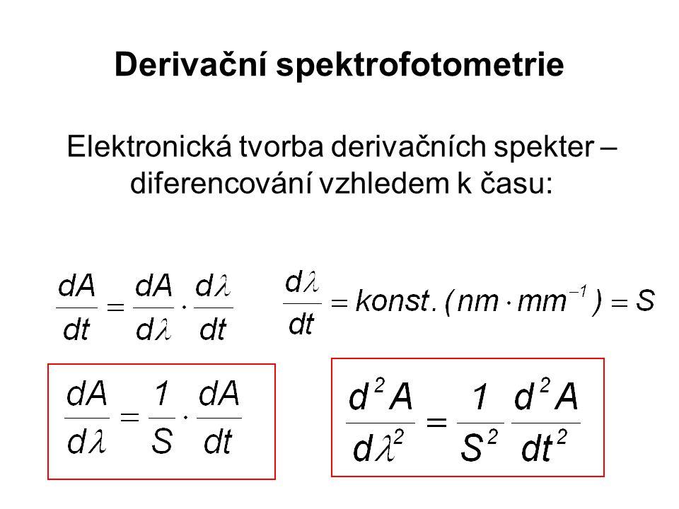 Derivační spektrofotometrie Elektronická tvorba derivačních spekter – diferencování vzhledem k času: