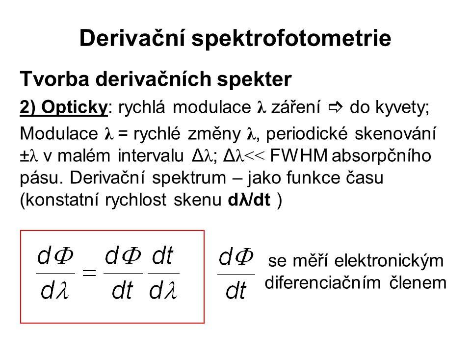 Derivační spektrofotometrie Tvorba derivačních spekter 2) Opticky: rychlá modulace λ záření  do kyvety; Modulace λ = rychlé změny λ, periodické skeno