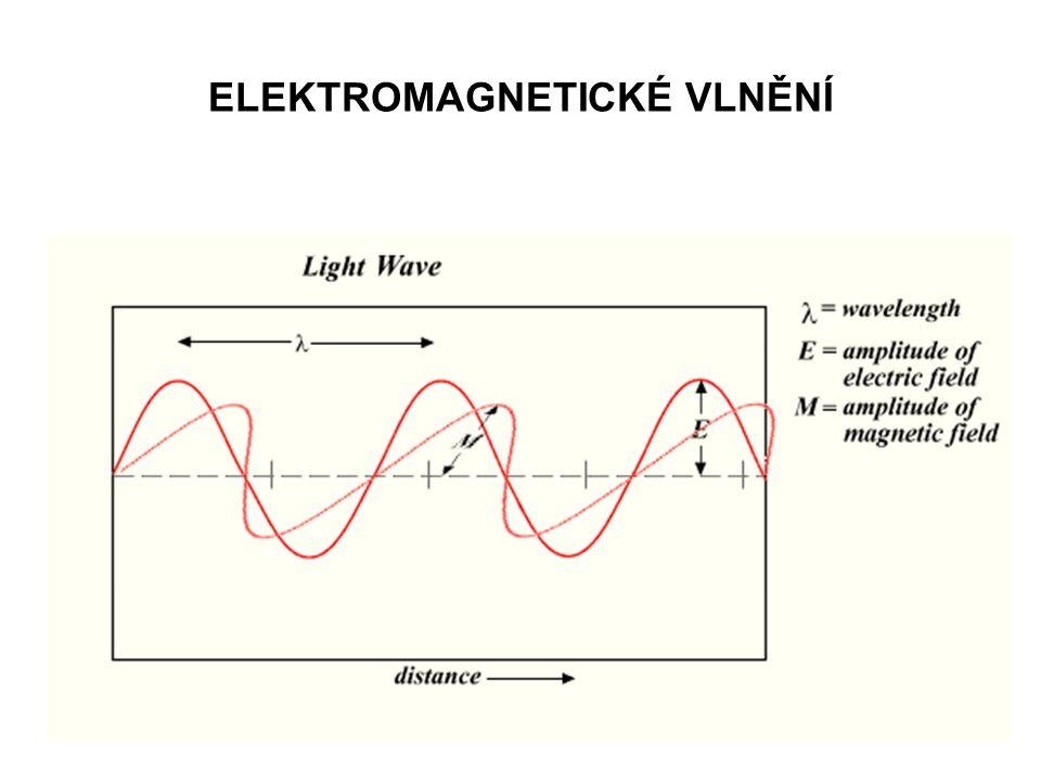 UV-Vis spektroskopie Bouguert-Lambert-Beerův zákon /0/0 c limΦ=0 c→∞, l=konst.