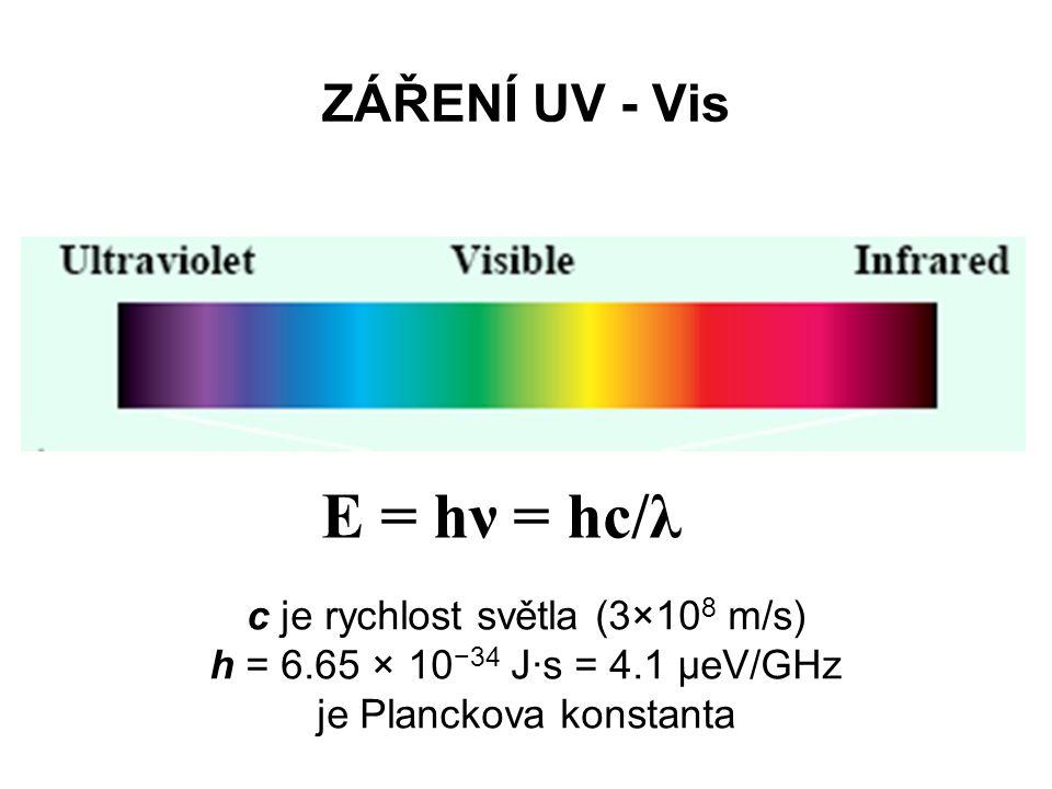 VIDITELNÉ SVĚTLO Záření o vlnových délkách 400 - 800 nm je viditelné světlo, které je absorbováno a emitováno elektrony v atomech a molekulách, když přecházejí mezi energetickými hladinami.
