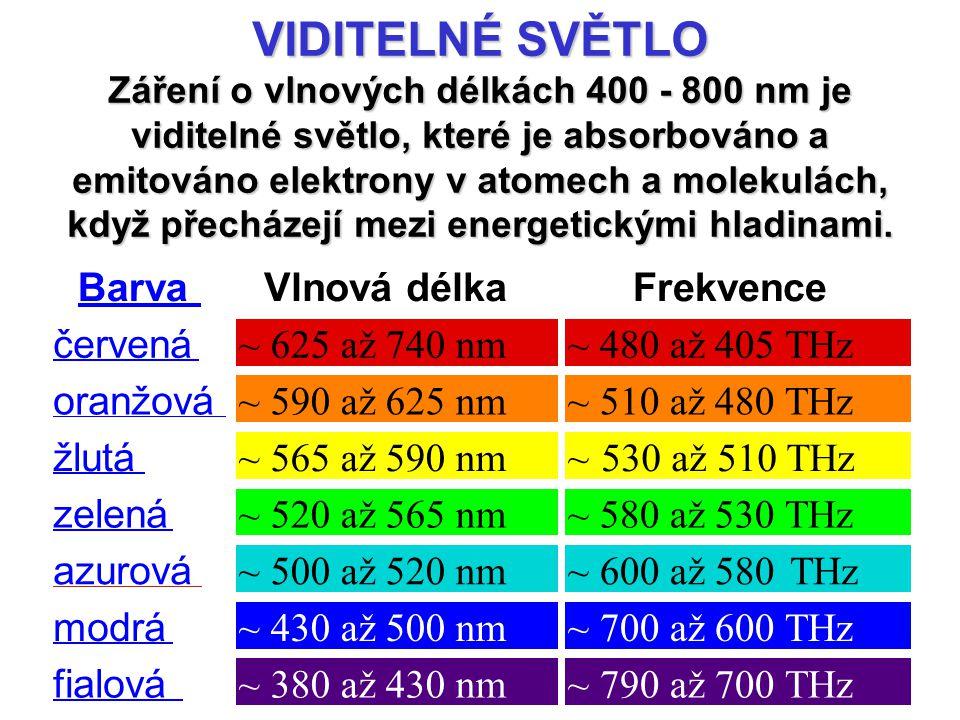 INTERAKCE ZÁŘENÍ S LÁTKOU Absorpce 1Absorpce 1 Emise 2Emise 2 Luminiscence 3Luminiscence 3 1 2 E0E0E0E0 E2E2E2E2 E1E1E1E1 E 3 > E 2 >E 1 >E 0 E3E3E3E3 3 hν abs = E 3 -E 0 hν em = E 3 -E 1 hν lum = E 2 -E 0