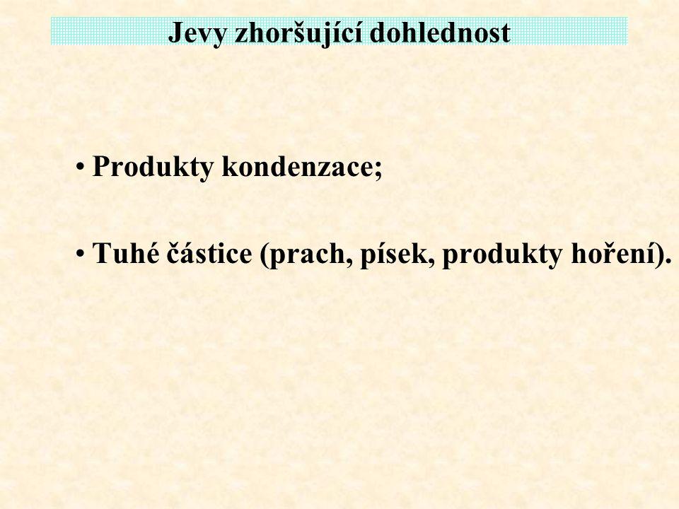 Jevy zhoršující dohlednost Produkty kondenzace; Tuhé částice (prach, písek, produkty hoření).