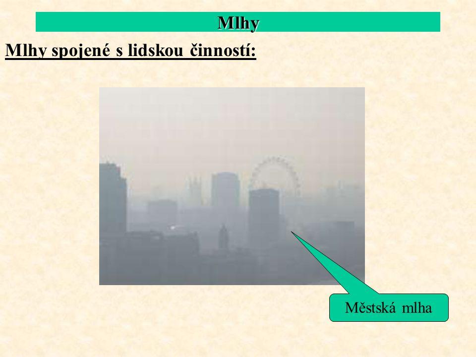 Mlhy Mlhy spojené s lidskou činností: Městská mlha