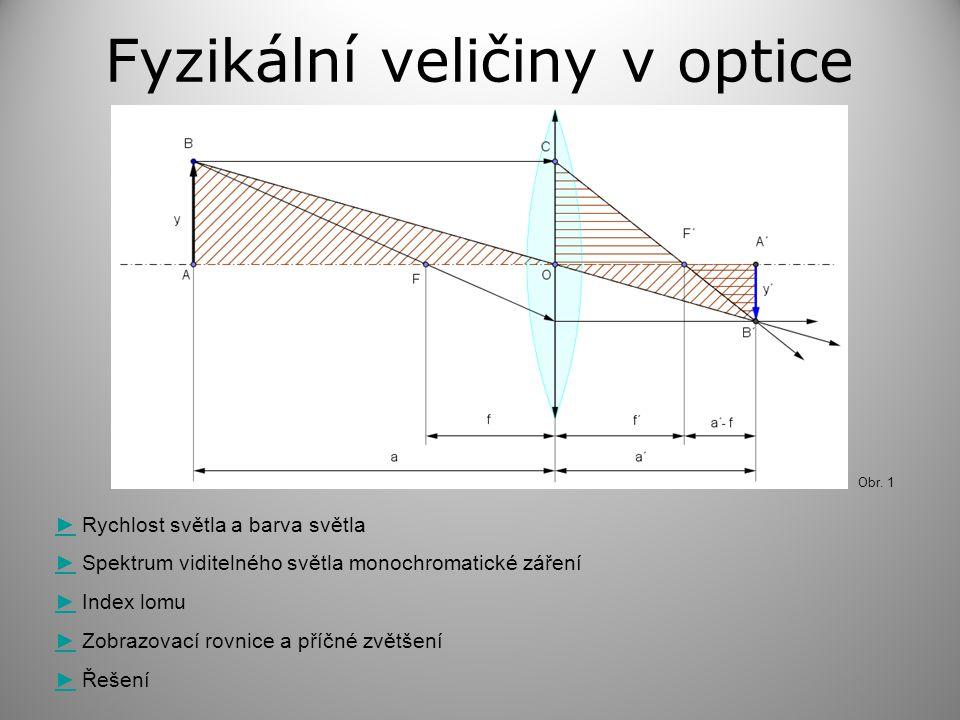 Fyzikální veličiny v optice ►► Rychlost světla a barva světla ►► Spektrum viditelného světla monochromatické záření ►► Index lomu ►► Zobrazovací rovnice a příčné zvětšení ►► Řešení Obr.