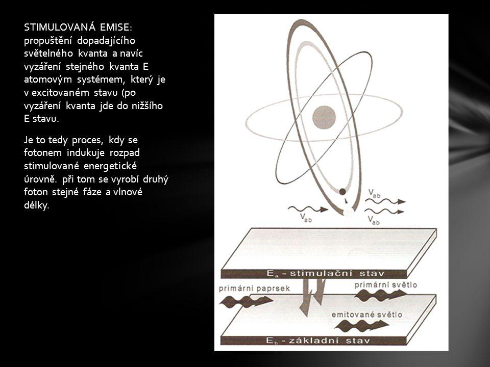 STIMULOVANÁ EMISE: propuštění dopadajícího světelného kvanta a navíc vyzáření stejného kvanta E atomovým systémem, který je v excitovaném stavu (po vy