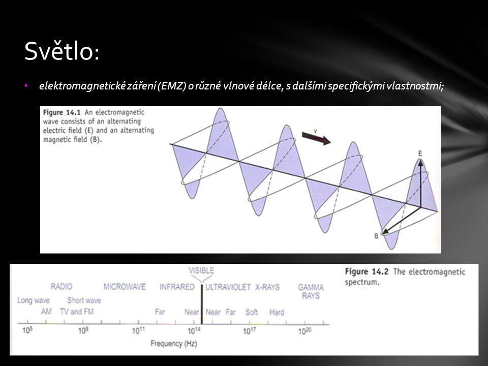 elektromagnetické záření (EMZ) o různé vlnové délce, s dalšími specifickými vlastnostmi; Světlo: