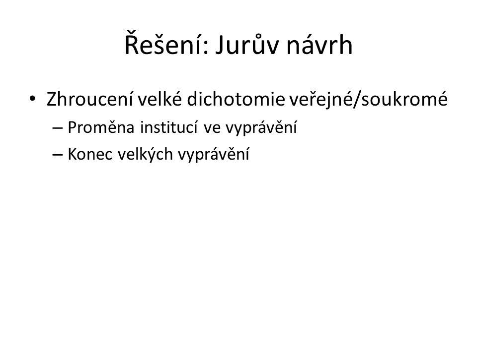 Řešení: Jurův návrh Zhroucení velké dichotomie veřejné/soukromé – Proměna institucí ve vyprávění – Konec velkých vyprávění