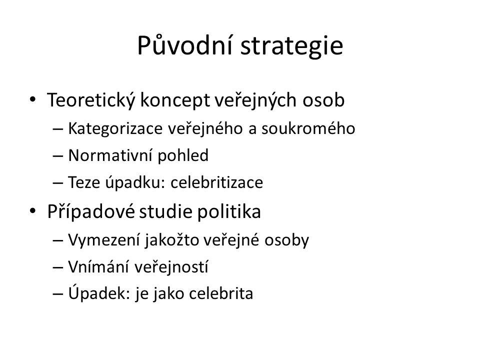 Původní strategie Teoretický koncept veřejných osob – Kategorizace veřejného a soukromého – Normativní pohled – Teze úpadku: celebritizace Případové s