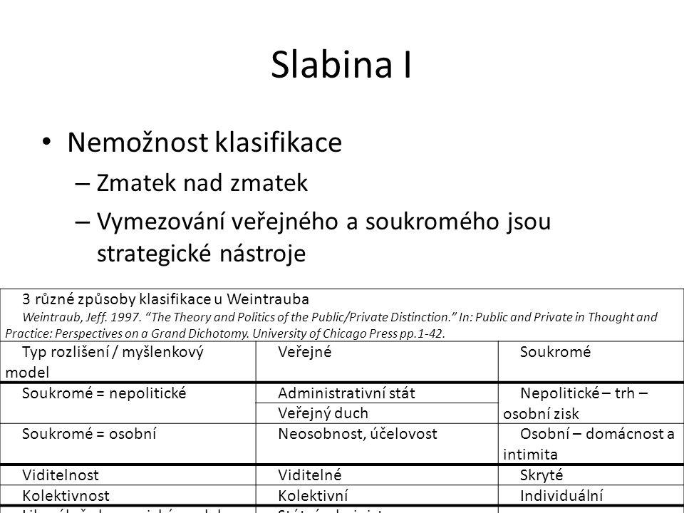 Slabina I Nemožnost klasifikace – Zmatek nad zmatek – Vymezování veřejného a soukromého jsou strategické nástroje 3 různé způsoby klasifikace u Weintr